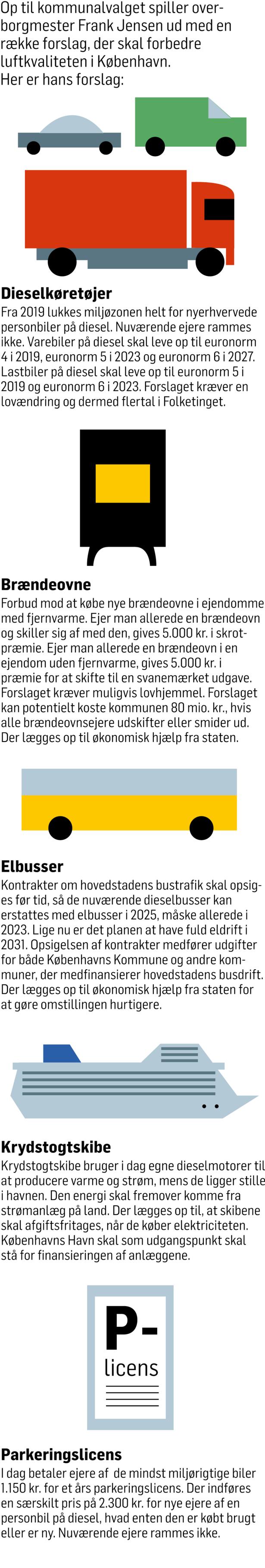 bb60bb15b6b ... at nu skal miljøzonen til at omfatte dieselbiler og varebiler (på diesel,  red.), så kan vi løfte det. Men det kræver politisk pres«.