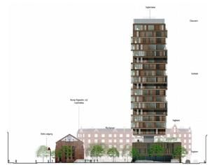 Københavns Kommune/Over Byen Arkitekter
