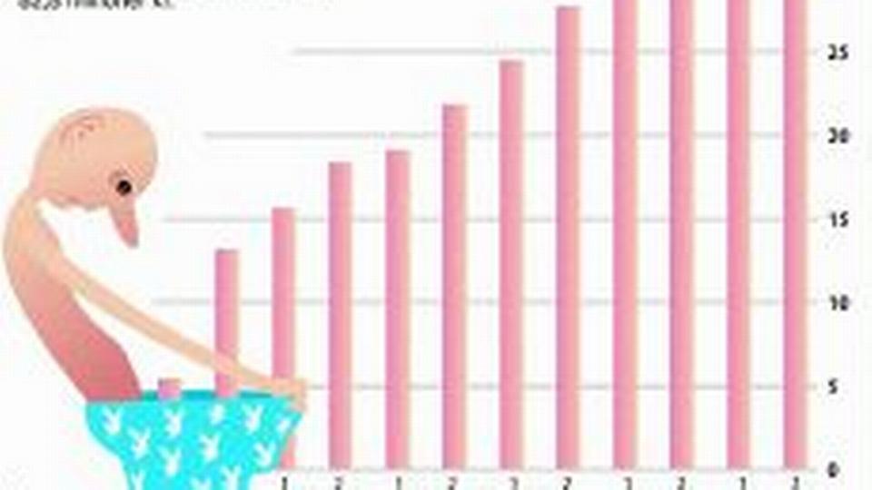 viagra piller sex frederiksberg