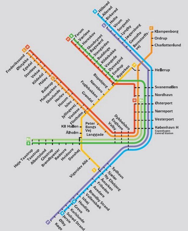 togplan s tog