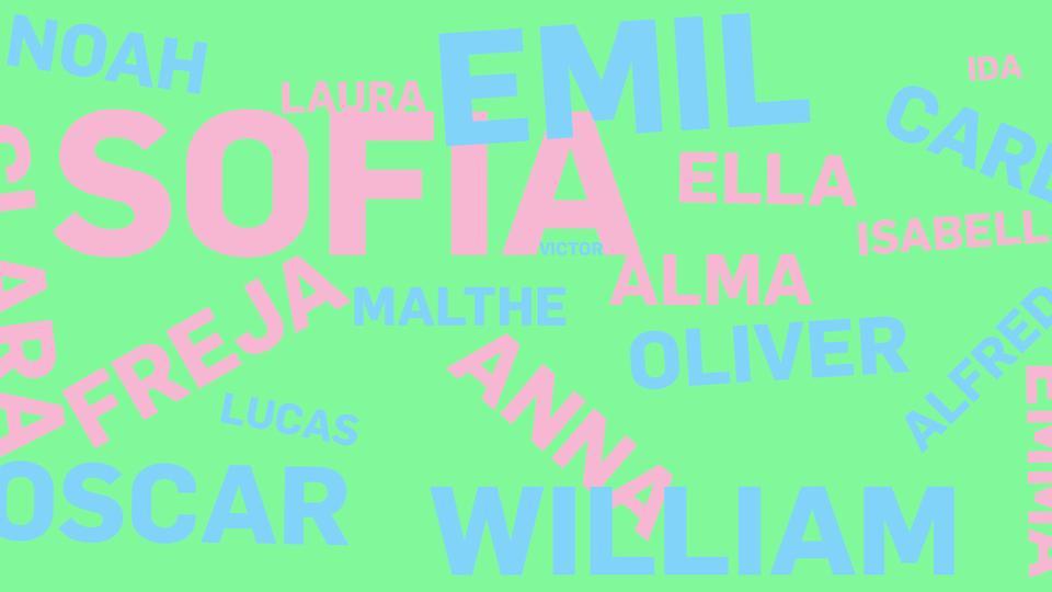 afrikanske pigenavne